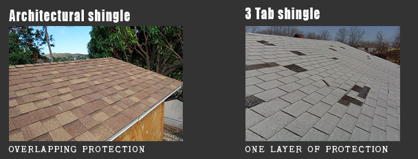 types of shingle